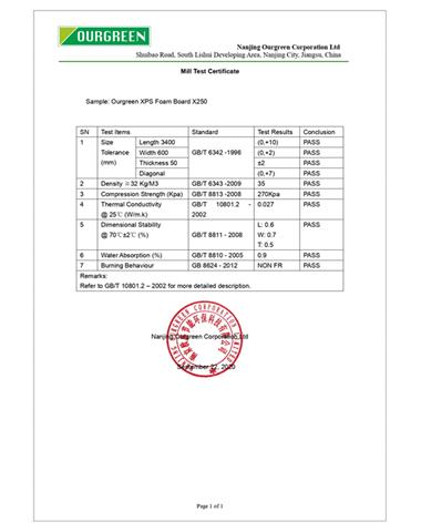 Mill Test Certificate